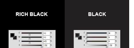 rich black vs black